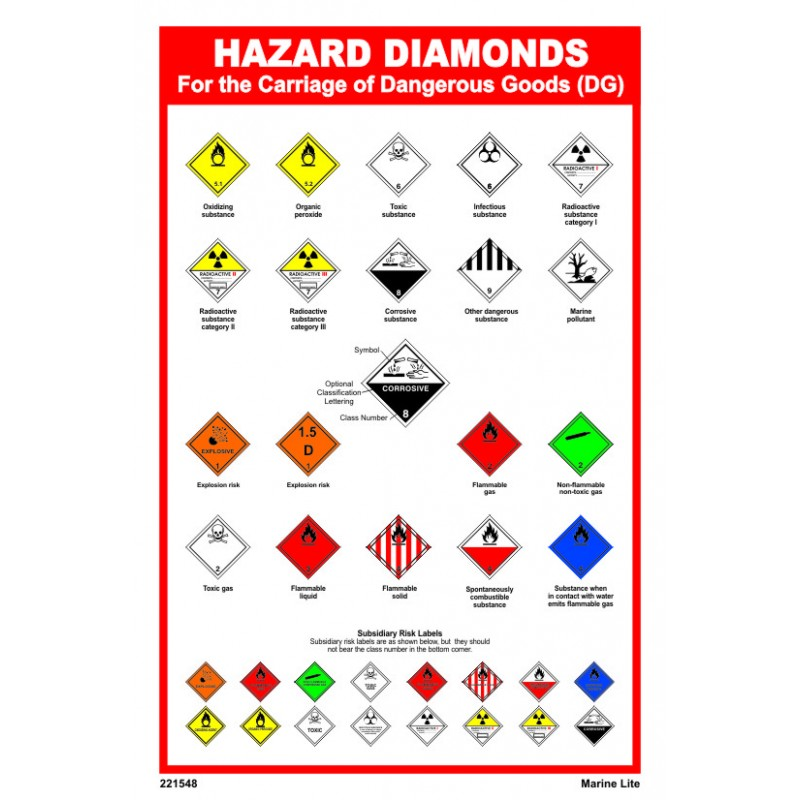 Pster Hazard Diamonds Pster 30x20cm White Vin Imo Symbol