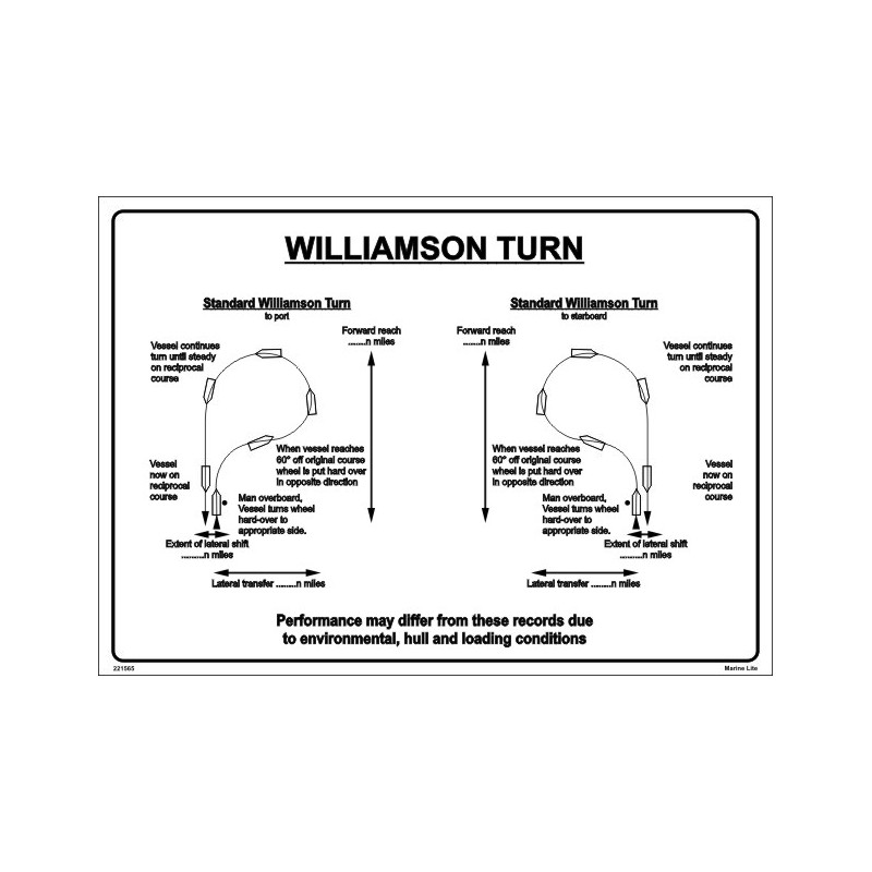 Pster Williamson Turn 45x32cm Pvc Imo Symbol 221565pvc