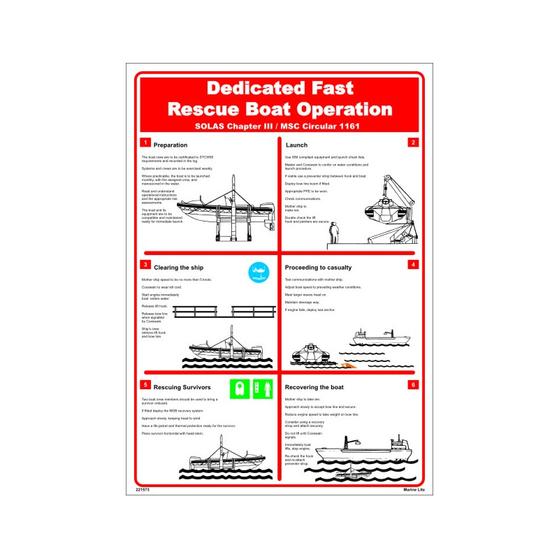 Pster Dedicated Fast Rescue Boat Operation 45x32cm White Vin Imo