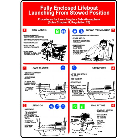 Póster ENCLOSED LIFEBOAT LAUNCHING  (45x32cm) White Vin. IMO symbol 221504WV