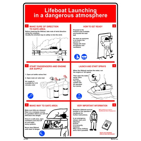 Póster ENCLOSED LIFEBOAT LAUNCHING  (45x32cm) White Vin. IMO symbol 221505WV
