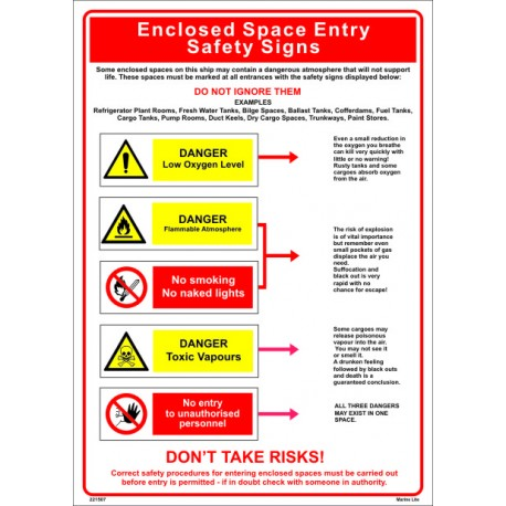 Póster ENCLOSED SPACE ENTRY SAFETY SIGNS  (45x32cm) White Vin. IMO symbol 221507WV
