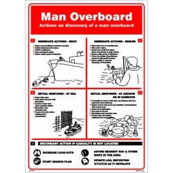 Póster MAN OVERBOARD Póster  (45x32cm) White Vin. IMO symbol 221515WV