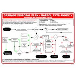 Póster GARBAGE DISPOSAL PLAN - MARPOL