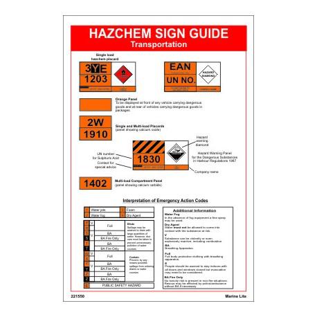 Póster HAZCHEM TRANSPORTATION SIGN GUIDE   (30x20cm) White Vin. IMO symbol 221550WV