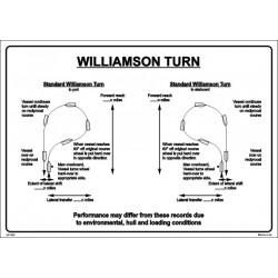 Póster WILLIAMSON TURN  (45x32cm) PVC IMO symbol 221565PVC