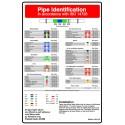 Póster PIPE IDENTIFICATION-ISO14726  (30x20cm) White Vin. IMO symbol 221566WV