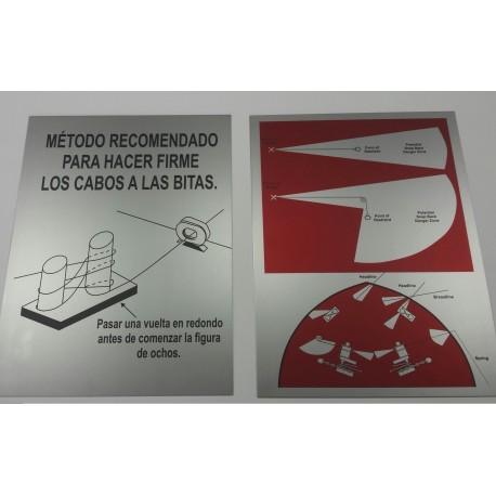 Placas en acero inox 316 marino de 1 mm / Grabación a láser (negro)