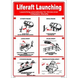 Póster Liferaft launching for launching an inflatable type liferaft  (45x32cm) White Vin. IMO symbol 221502WV
