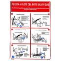 Señal IMO PÓSTER ARRIADO DEL BOTE (45x32cm) vinilo blanco autoadhesivo 221501WV-SP