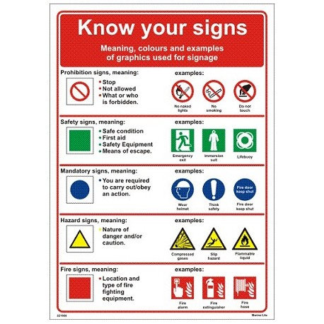 Póster KNOW YOUR SIGNS  (45x32cm) White Vin. IMO symbol 221568WV