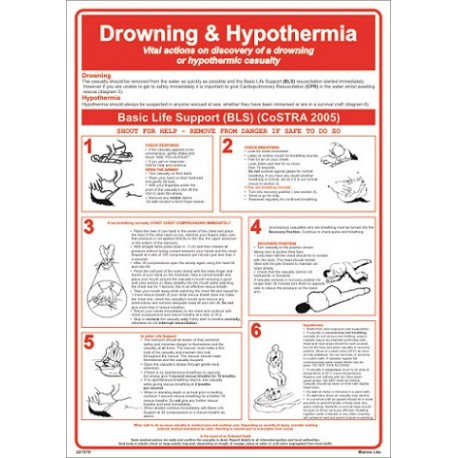 PÓSTER DROWNING & HYPOTHERMIA (45x32cm) White Vin. IMO symbol 221570WV