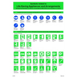 Póster LIFE-SAVING APPLIANCES & ARRAGEMENTS Póster  (60X42cm) White Vin. IMO symbol 22-0145WV