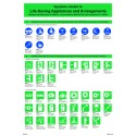 SYMBOLS RELATED TO LIFE-SAVING APPLIANCES AND ARRANGEMENTS POSTER (45x32cm) White Vin. IMO symbol 22-0145WV