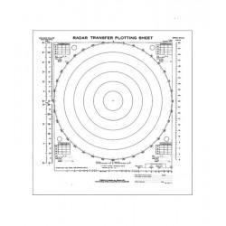 Radar transfer plotting, Sheets